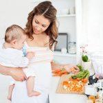 Безпечне харчування жінки у післяпологовому періоді