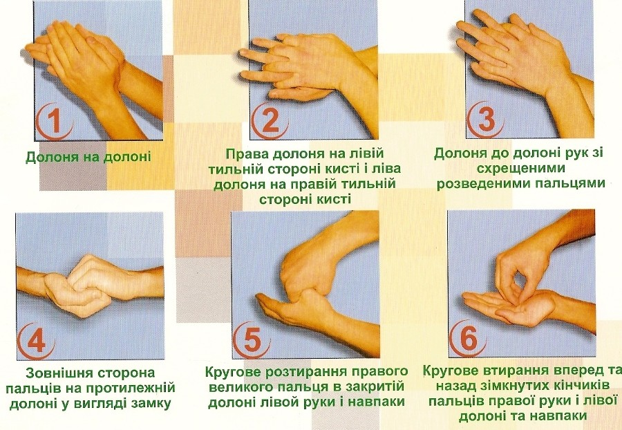 Гігієна рук медика