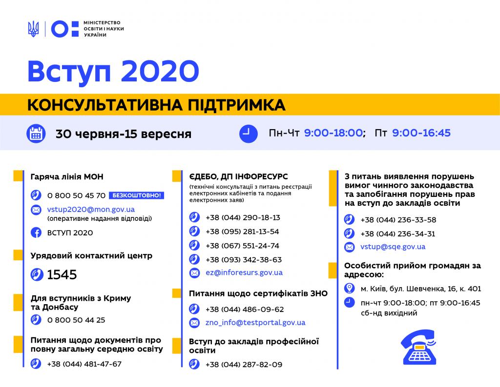 """Почали роботу """"гарячі лінії"""" щодо вступу 2020"""
