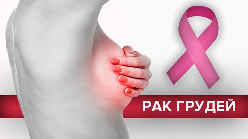 Рак молочної залози. Що потрібно знати?
