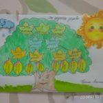 Міжнародний день сім'ї відзначили в БДМУ